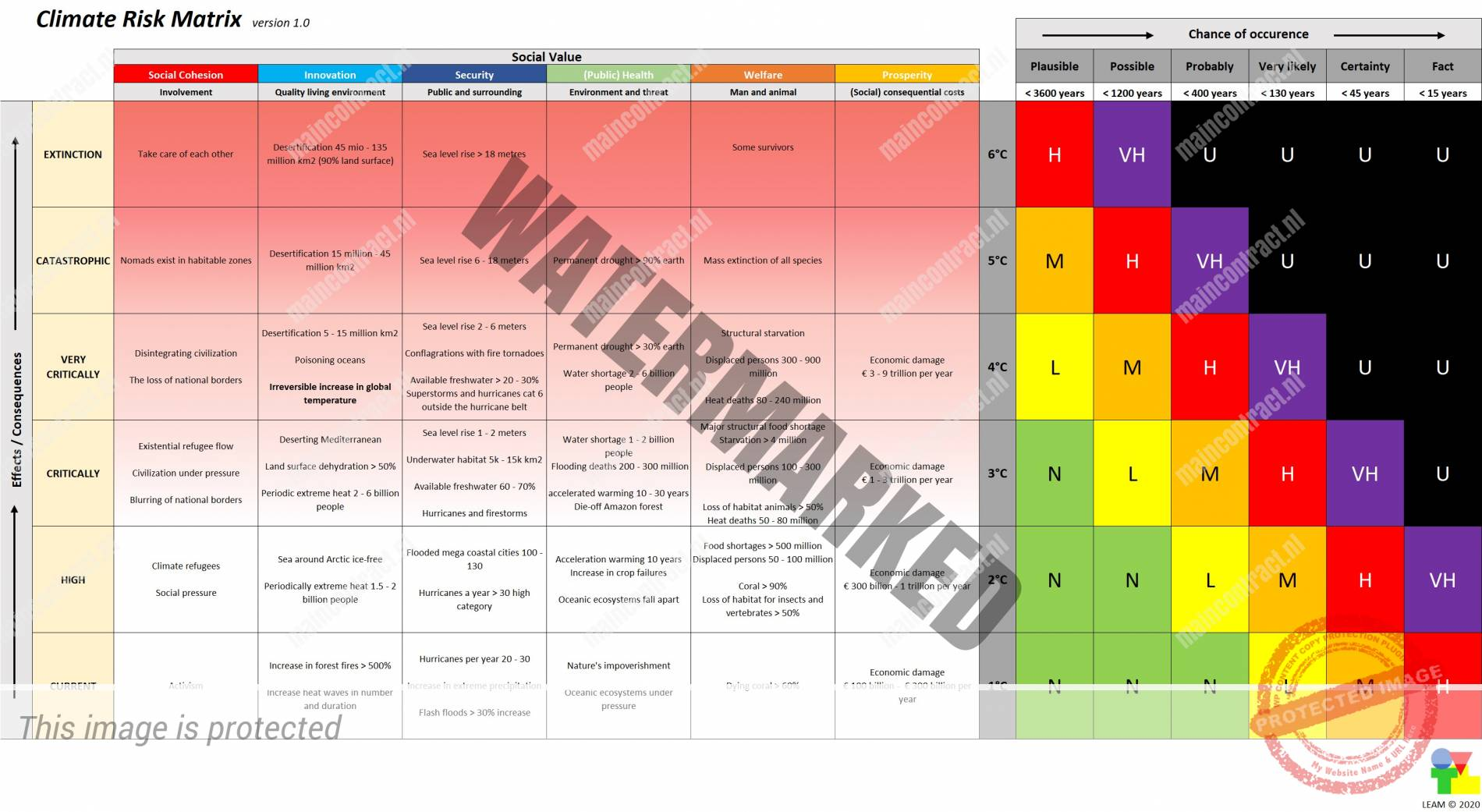 CLIMATE-RISK-MATRIX