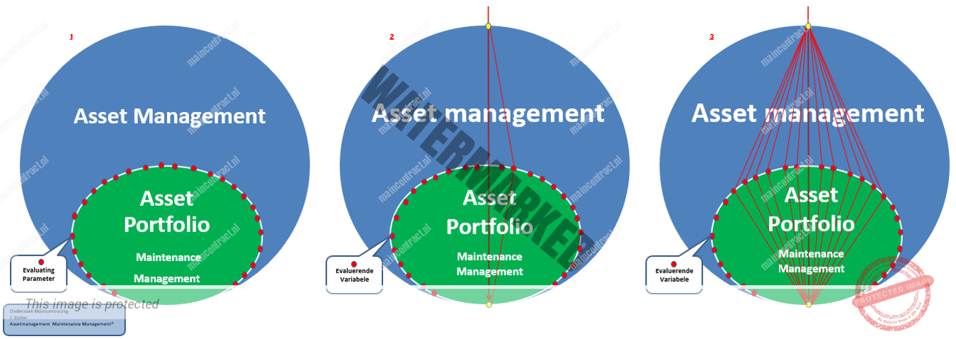 Assetmanagement-en-TB-en-Ass-port-V0.07