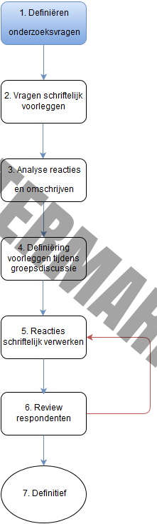 drawit-diagram-7