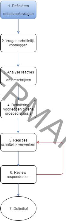 drawit-diagram-2