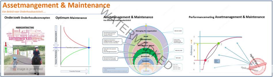 Integrale Kennis Overdracht Iko Assetmanagement Maintenance